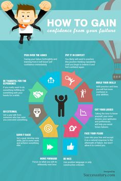 How to gain Confidence from Failure #infographic #HowTo