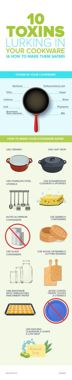Warning: That non-stick pan is leaching dangerous chemicals into your food. Read the full article here: http://paleo.co/toxinsincookware