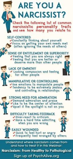 Psychology : Psychology : Psychology : Are You a Narcissist? InfoGraphic | Psychology Today