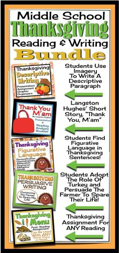 Everything you need to keep your middle school students engaged during the weeks leading up to Thanksgiving. Presentations, Printable Assignments, Activities & More!: