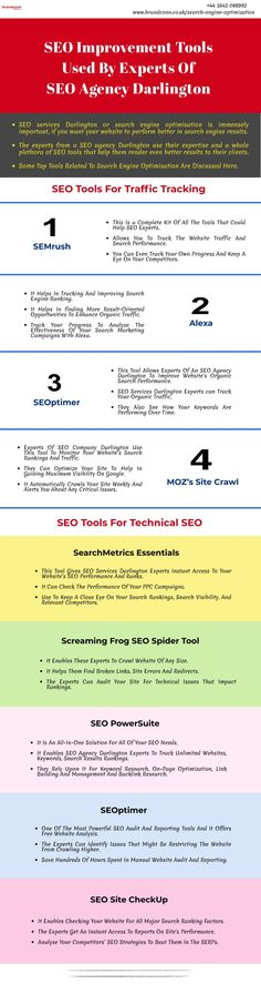 Know about some important tools used by the experts of SEO Agency Darlington. Seo Services Company, Seo Company, Traffic Analysis, Seo Help, Website Ranking, Seo Agency, Seo Tools, Seo Strategy