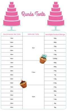 How much fondant do I need for my round or square motif cake? - How much fondant do I need for my round or square motif cake? How much fondant do I need for my rou - Creative Cake Decorating, Cake Decorating Tools, Creative Cakes, Cupcakes Decorating, Cake Topper Tutorial, Fondant Tutorial, Fondant Cupcakes, Baking Cupcakes, Fondant Toppers
