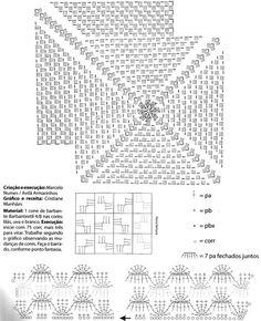 The scheme of knitting crochet rug