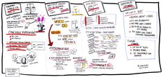 Lean UX - Balancing Product UX and Lean Execution - Dean Meyers