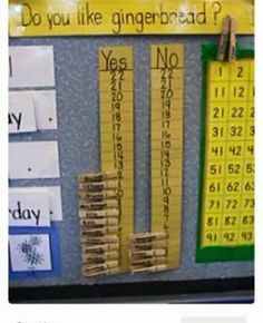 Quick and Easy Surveys. This might be a great way to change the graphing on Calendar Math to make it more user friendly Preschool Math, Fun Math, Teaching Math, Preschool Graphs, Teaching Ideas, Easy Math, Primary Teaching, Teaching Reading, Kindergarten Classroom