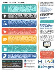 Life with psychosis fact sheet Page 2 - This Fact Sheet describes what is like for people who live with psychosis. Panic Disorder, Bipolar Disorder, Mental Disorders, Mental Illness Facts, Psychotic Depression, Schizoaffective Disorder, Anxiety Facts, Health Organizations, Mental Health