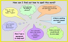 Spelling Strategies Poster - Poster reminding children of the strategies they should use when trying to spell a difficult word.