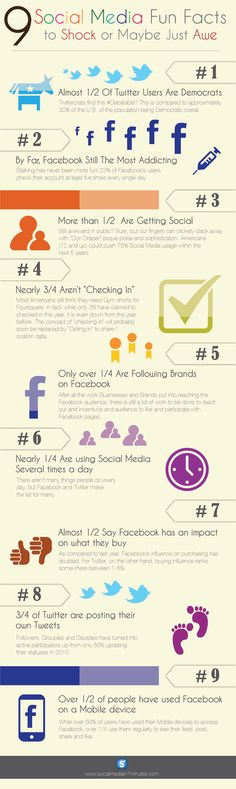 9 #SocialMedia Fun Facts to SHOCK or Maybe Just AWE #Infographic