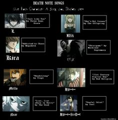 Death Note Character Song