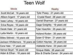 TEEN WOLF! Age
