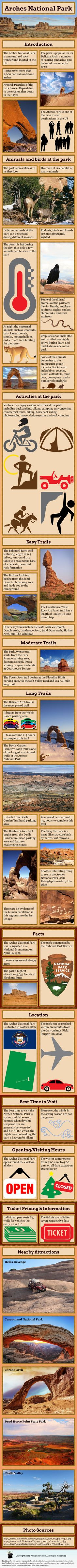 Arches National Park Infographic