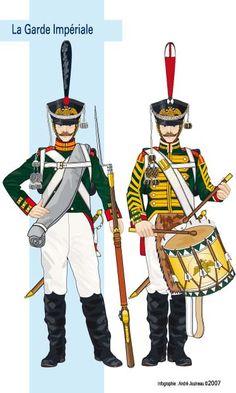 RUSSIA - Armée russe en 1813-1815 (série contemporaine)