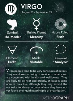 Virgo Zodiac Sign - Learning Astrology - AstroGraph