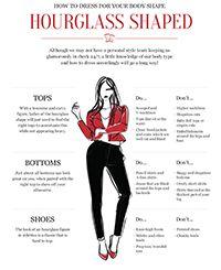 Fashion Tips: What's Your Body Shape? - EziBuy Australia