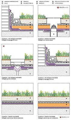 Detail Architecture, Landscape Architecture Design, Green Architecture, Sustainable Architecture, Residential Architecture, Pavilion Architecture, Contemporary Architecture, Roof Design, Facade Design
