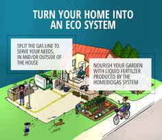 The magic of HomeBiogas is that it's off-the-grid Bacteria break down organic waste in a naturally occurring process, and HomeBiogas stores and harnesses the energy created so that you can use it! Waste To Energy, Tiny Spaces, Toilets, Tiny Houses, Closets, Revolution, Connect, It Works, Bathrooms