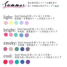 """青木 由宇🍨🍭🧁's tweet - """"レポついでに16分割のパーソナルカラーについてまとめてみました✍🏻💙パーソナルカラーは分割されたグループに必ず当てはまるわけじゃないみたいだから、自分に合う明彩度のトーンを知ることで使える色がもっと広がりそう🎨♥️ """" - Trendsmap Light Spring, Soft Summer, Munsell Color System, Cool Undertones, T Lights, Color Effect, Bright, New Me, Season Colors"""