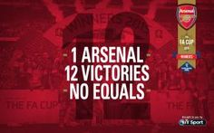 The Official Website of Arsenal Football Club | Arsenal.com Arsenal Football, Arsenal Fc, Dennis Bergkamp, Arsene Wenger, Fa Cup, Fans, Wallpapers, Club, Website