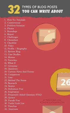 32 tipos de posts que puede poner en tu blog By: twelveskip.com #infografia #infographic #socialmedia