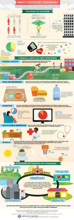 institute-of-medicine_obesity-infographic-new