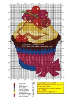 This Pin was discovered by Ayş Cupcake Cross Stitch, Cross Stitch Fruit, Cross Stitch Kitchen, Mini Cross Stitch, Modern Cross Stitch Patterns, Cross Stitch Designs, Cross Stitching, Cross Stitch Embroidery, Ladder Stitch