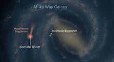 Mapa artistico da Via Láctea mostra a localização de um dos exoplanetas mais distante conhecido, encontrando-se 13 mil anos-luz de distância. Crédito da imagem: NASA / JPL-Caltech