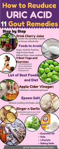 Reduce My Uric Acid Levels: Best diet and foods for gout home remedies: Learn how to reduce your uric acid levels and get rid of gout. Cherry Juice, Yoga, Lifestyle, Ginger Garlic and Baking soda, essential oil, apple cider vinegar and kale health benefits for gout.