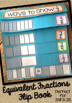A fun, hands-on resource to introduce & reinforce equivalent fractions in a concrete, engaging way. Perfect for 3.NF.A.3.B!