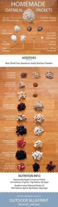 Upgrade your backcountry #breakfast with these homemade oatmeal packets - www.outdoorblueprint.com/read/homemade-oatmeal-packets-recipe/: