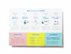 FLEX 京都市地区新設高等学校 パンフレット : Marble.co Leaflet Layout, Booklet Layout, Leaflet Design, Design Web, Page Layout Design, Pamphlet Design, Booklet Design, Magazine Ideas, Dm Poster