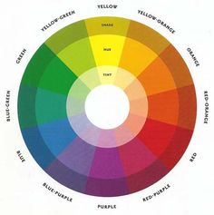 Hue, Tint and Shade on a Color Wheel