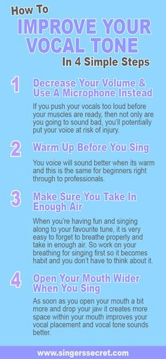 Oh this is a funny way of distinguishing the voice ranges they tips to help you improve your vocal tone straight away for more free tips head fandeluxe Choice Image