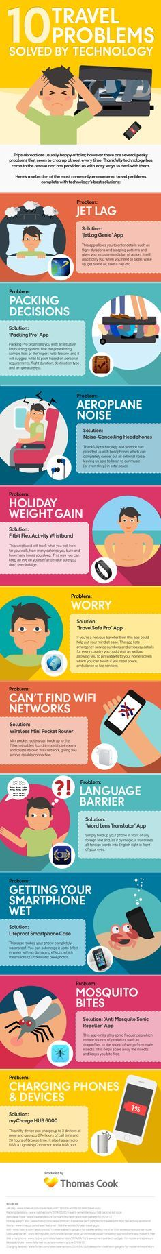 Technology | Tipsographic | More technology tips at http://www.tipsographic.com/