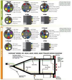 trailer wiring color code schematic diagram rh 14 2 skullbocks de