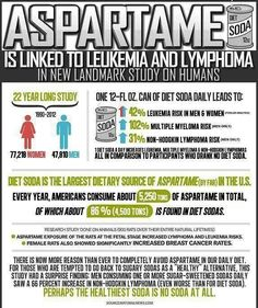 The dangers of consuming Aspartame.