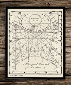 Vintage Scientific Sundial Illustration | Vintage Prints | Science Prints | Office Home Decor | Printable Wall Art | 8x10 | Instant Download