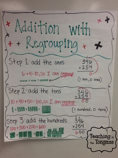 Addition with Regrouping poster.