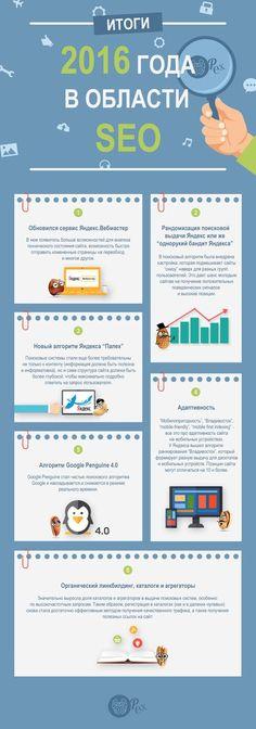 #seo #ceo #promotion #продвижение #optimization#оптимизация #marketing#маркетинг #site #сайт #business#бизнес