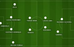 Posse de bola e movimentação: como o Santos planeja vencer o Corinthians  http://santosjogafutebolarte.comunidades.net/seu-placar-de-santos-x-corinthians