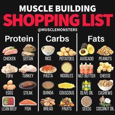 Food To Gain Muscle, Muscle Food, Lean Muscle Diet Plan, Diet To Get Lean, Best Muscle Building Foods, Muscle Building Meal Plan, Protein To Build Muscle, Muscle Weight, Weight Gain Meals