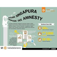 #Repost @katadatanew [Infografik] Rayuan Singapura Gagalkan Tax Amnesty KATADATA - Kebijakan Tax Amnesty yang berlaku Senin (18/7), diperkirakan akan merugikan negara tempat penyimpan dana warga negara Indonesia seperti Singapura. Likuiditas Negeri Singa itu diyakini bakal anjlok jika nasabah Indonesia memulangkan asetnya ke Tanah Air (repatriasi). Singapura pun melakukan sejumlah upaya untuk menahan gelombang repatriasi dana WNI. Berbagai insentif kabarnya telah disiapkan pemerintah…