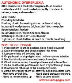 Autonomic Dysreflexia First Aid Card