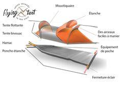 Pour faciliter le quotidien des amateurs de camping, deux jeunes Autrichiens férus de la pratique ont conçu la Flying tent, un abri de randonnée pas comme les autres capable de se transformer en tente, en hamac mais également... en poncho imperméable ! SooCuriou...