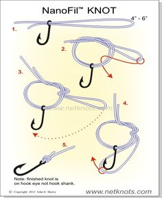 NanoFil Knot https://www.netknots.com/fishing_knots/nanofil-knot
