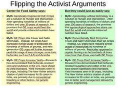 Agroecology vs. GMOs