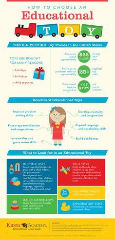 Educational Technology Infographics www.ai2020.com
