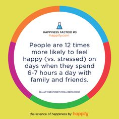 The Science of Happiness http://www.happify.com/hd/one-thing-that-makes-you-more-likely-to-have-an-awesome-day/
