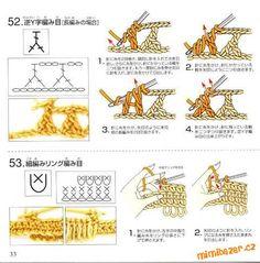 View album on Yandex. Crochet Diagram, Crochet Chart, Crochet Stitches, Knit Crochet, Crochet Patterns, Crochet Symbols, Different Stitches, Crochet For Beginners, Diy And Crafts