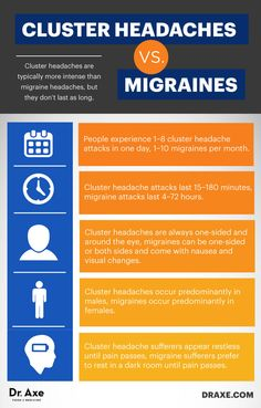 Cluster headaches vs. migraines - Dr. Axe