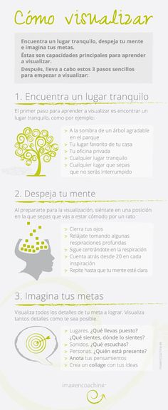 imagencoaching. Tu coach de imagen personal. Blog. Cómo visualizar Reiki, Coaching, Mudras, Spiritus, Healthy Mind, Yoga Meditation, Better Life, Feel Good, Awakening